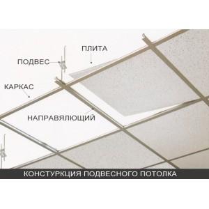 Система подвесных потолков